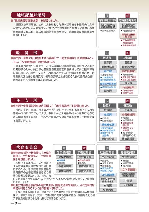 建築士法関係様式(建築士事務所の管理のポイント …